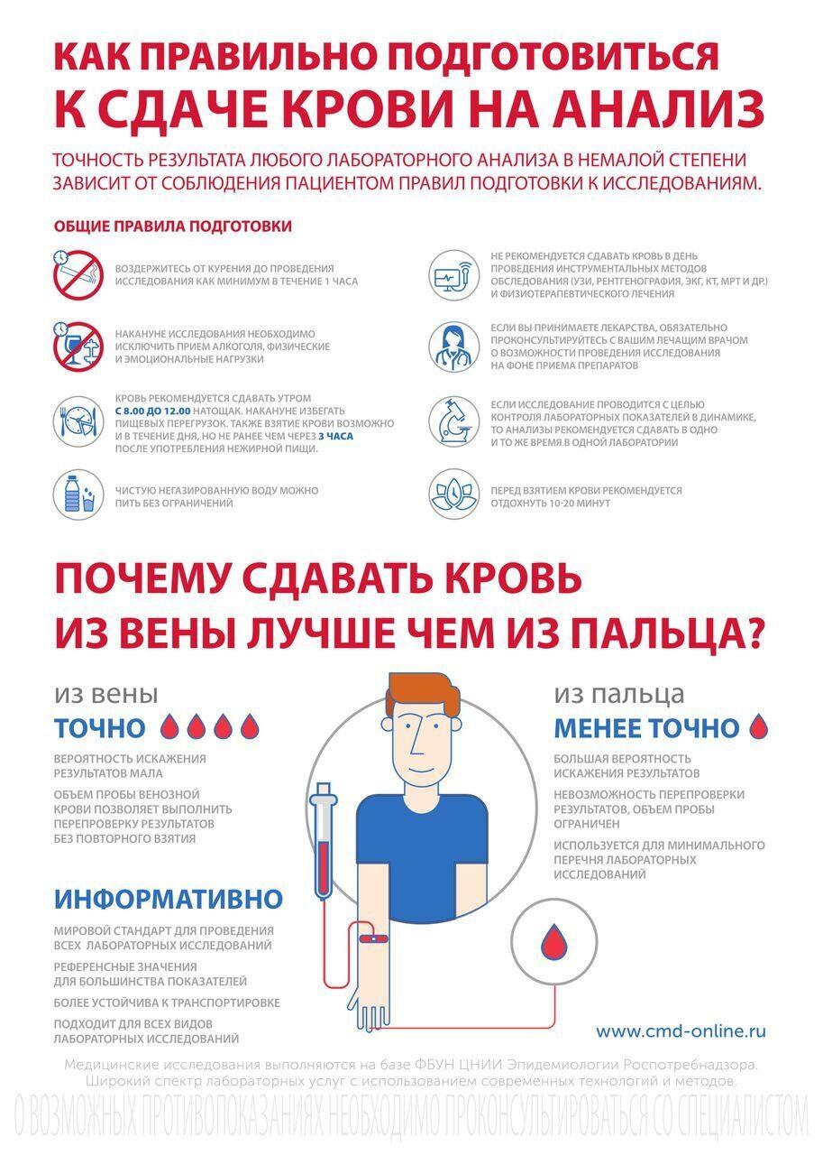 Подготовка крови и к сдача сдаче мочи анализов крови клиническому определить по вирус как анализу
